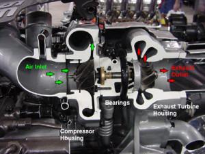 turbo_cutaway